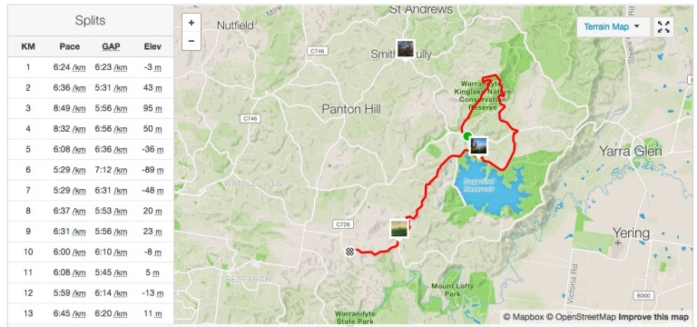 Long Run splits and map